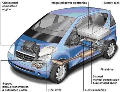 hybrid_cars1
